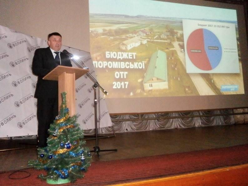 Здобутки та плани - що обговорили на засіданні ради регіонального розвитку Іваничівщини